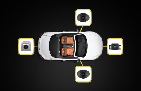 ประโยชน์ของกล้องติดรถยนต์ ติดกล้องรถยนต์แล้วคุ้มไหม?