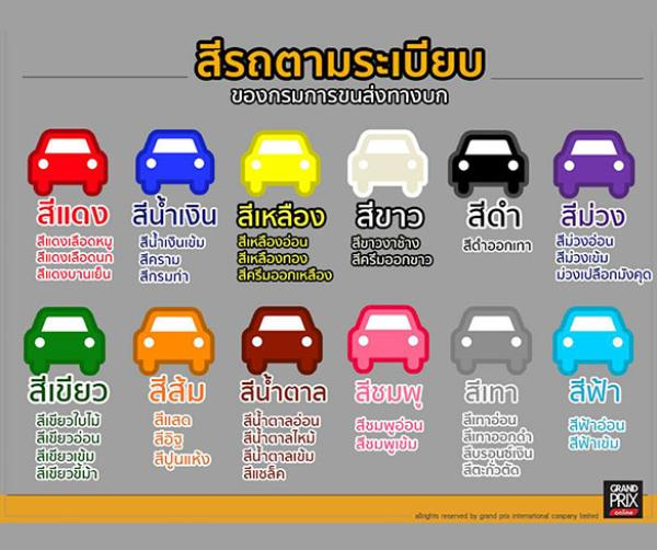 ถ้าเปลี่ยนสีรถใหม่ แล้วไม่แจ้งกรมขนส่งฯ
