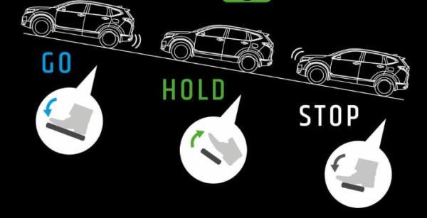ระบบ Auto Brake Hold