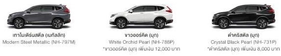Honda CR-V รุ่น 2.4 EL 4WD