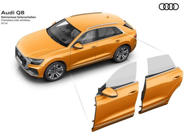 ภายนอกของ Audi Q8 2019