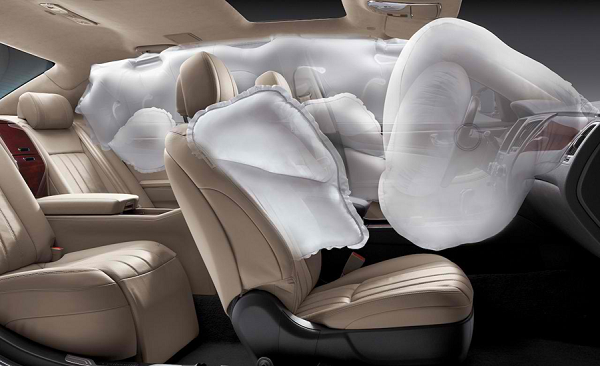 ถุงลมนิรภัยในรถยนต์