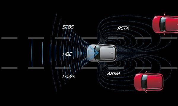 ระบบความปลอดภัยใน Mazda CX3