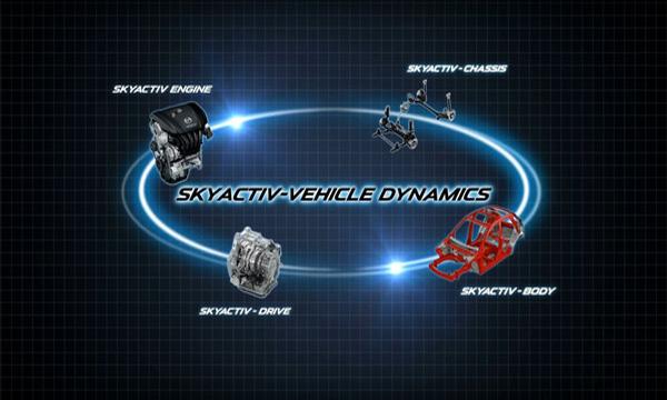 เทคโนโลยี Skyactiv Vehicle Dynamics