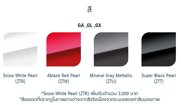 ส่วนสีของตัวถังอาจจะมีให้เลือกน้อยไปหน่อยเพราะมีเพียง 4 เท่านั้น