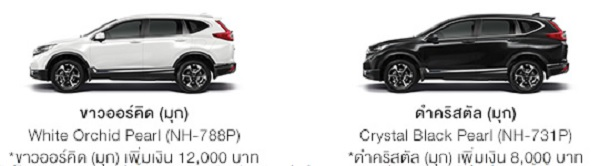 NEW HONDA CR-V รุ่น  2.4 E