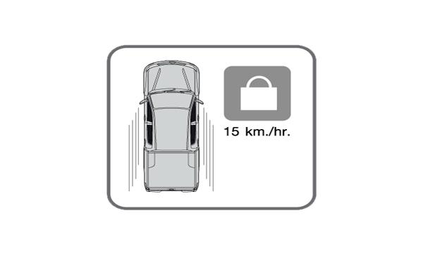 ระบบล็อคประตูอัตโนมัติเมื่อรถใช้ความเร็ว