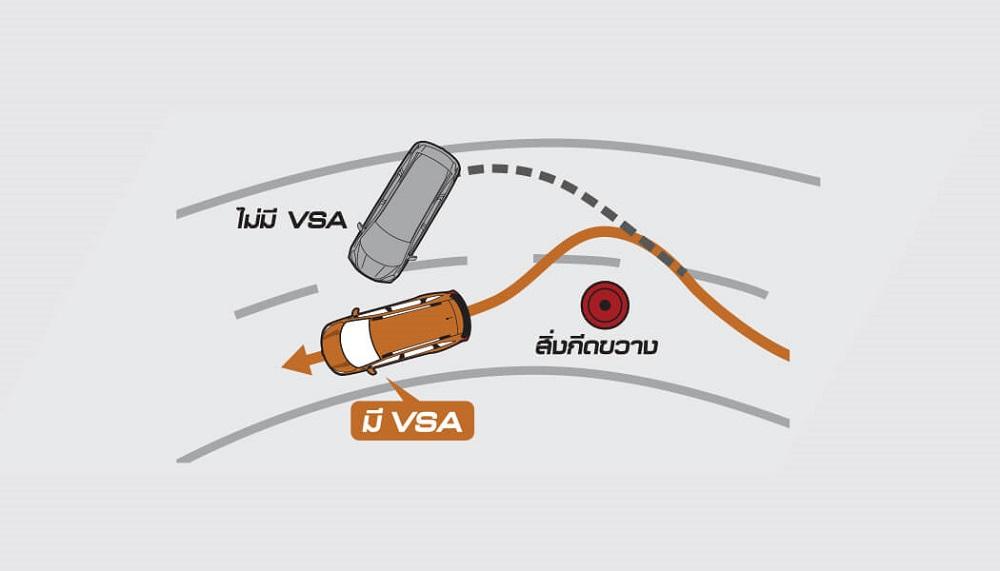 VSA (Vehicle Stability Assist)  ระบบช่วยควบคุมการทรงตัวขณะเข้าโค้ง เพิ่มการยึดเกาะถนนมั่นคงทุกการขับเคลื่อน