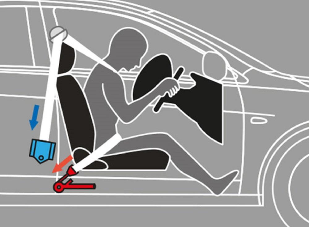 เข็มขัดนิรภัยด้านผู้ขับขี่