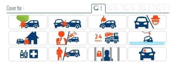 การคุ้มครองของประกันภัยรถยนต์ชั้น 1