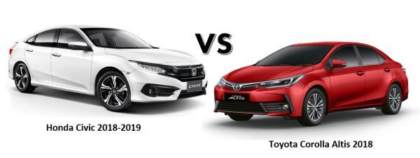 เทียบสเปค Honda Civic 2018-2019 กับ Toyota Corolla Altis  2018