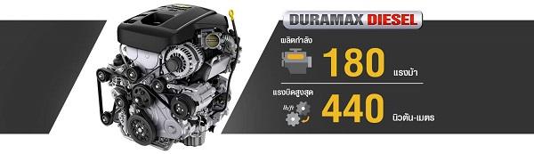 เครื่องยนต์ดูราแมกซ์ ดีเซล วีจี เทอร์โบ 2.5 ลิตร  4 สูบ 16 วาล์ว DOHC