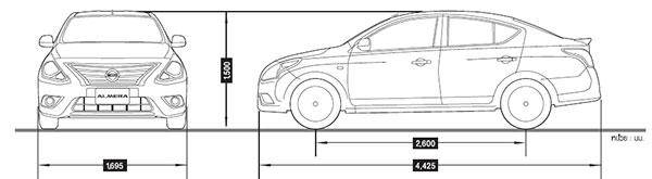 มิติตัวถึง Nissan Almera ที่มีขนาดใกล้เคียงกับ Honda City ชนิดที่แทบจะยกภาพเดียวกันมาใช้ได้เลย