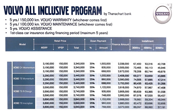 ราคาและตารางผ่อน Volvo XC60 2018
