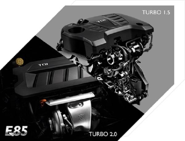 เครื่องยนต์ TURBO 1.5 ลิตร และ เครื่องยนต์ TURBO 2.0 ลิตร
