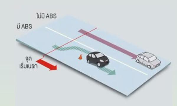 ระบบป้องกันล้อล็อค ABS