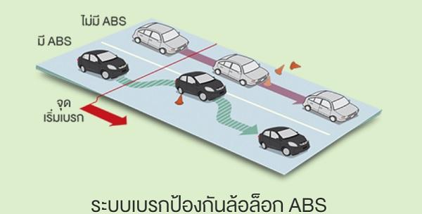 ระบบเบรกป้องกันล้อล็อก ABS