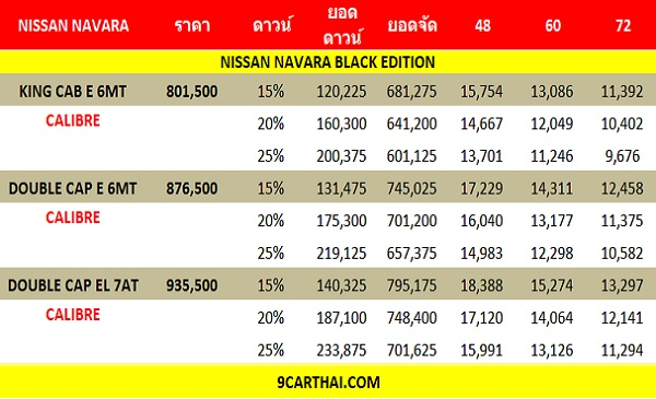 ราคาและตารางผ่อน NISSAN NAVARA BLACK EDITION 2018 (เครดิต 9CARTHAI.COM)