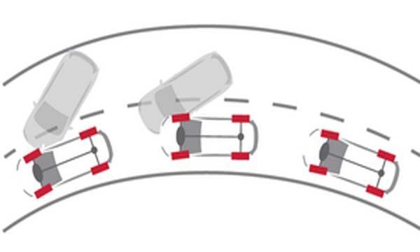 ระบบช่วยควบคุมเสถียรภาพขณะเข้าโค้งแบบ ATC