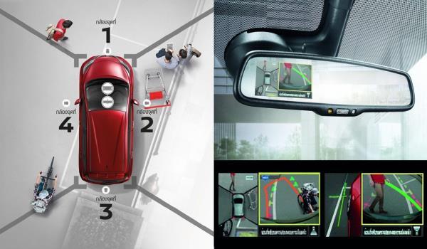 ระบบต่างๆที่ช่วยอำนวยความสะดวกภายในรถยนต์