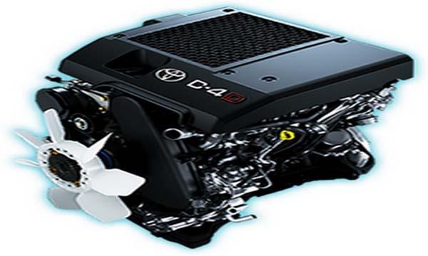เครื่องยนต์ดีโฟว์ดี คอมมอนเรล ไดเร็คอินเจคชั่น ขนาด 2.5 ลิตร