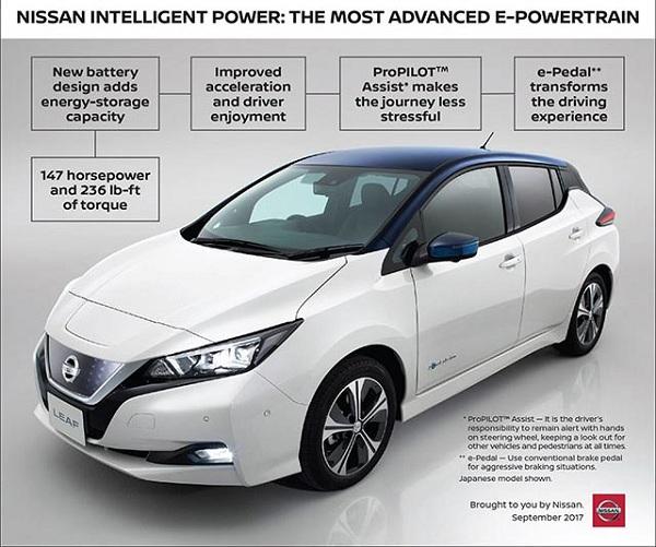 Nissan Leaf 2018 ยนตรกรรมไฟฟ้ายอดขา่ยอันดับต้นๆของโลก