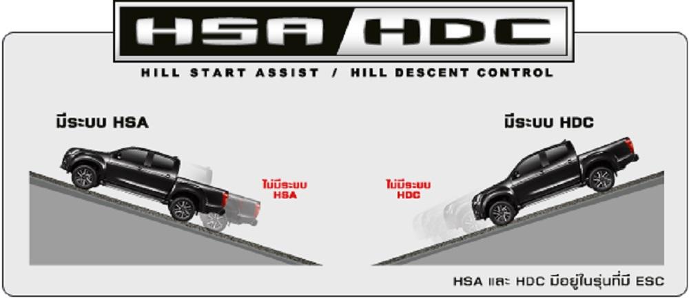 ระบบ HDC (Hill Descent Control) ระบบควบคุมความเร็วขณะลงทางลาดชัน และระบบHSA (Hill Start Assist) ระบบช่วยออกตัวบนทางลาดชัน