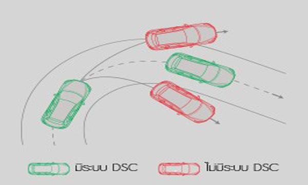 ระบบควบคุมเสถียรภาพการขับขี่แบบ DSC