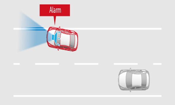 ระบบเตือนรถออกนอกช่องทางจราจร Lane Departure Warning