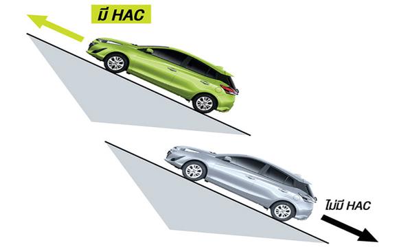 ระบบช่วยออกตัวบนทางลาดชันแบบ HAC