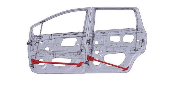 คานเหล็กนิรภัยกันกระแทกบริเวณแผงประตู เพื่อลดแรงปะทะจากด้านข้างให้กับผู้โดยสารในกรณีเกิดอุบัติเหตุ