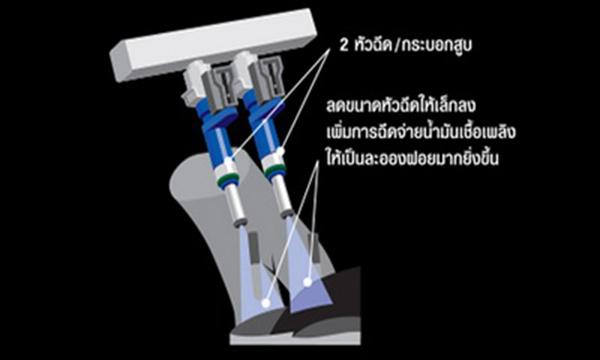 ระบบหัวฉีดคู่ (Dual Injector System)