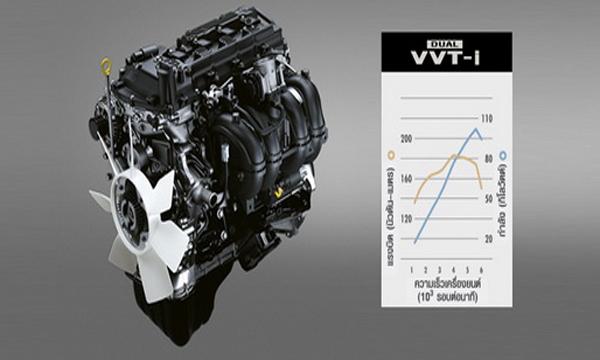 เครื่องยนต์เบนซินรหัส 1TR-FE Dual VVT-I ขนาด 2.0 ลิตร