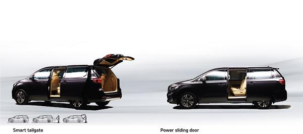 Smart tailgate ระบบประตูท้ายไฟฟ้า, Power sliding door ระบบประตูข้างไฟฟ้า