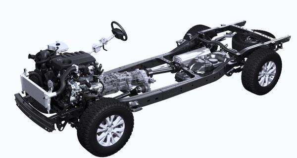 ตัวอย่างของโครงสร้างตัวรถ