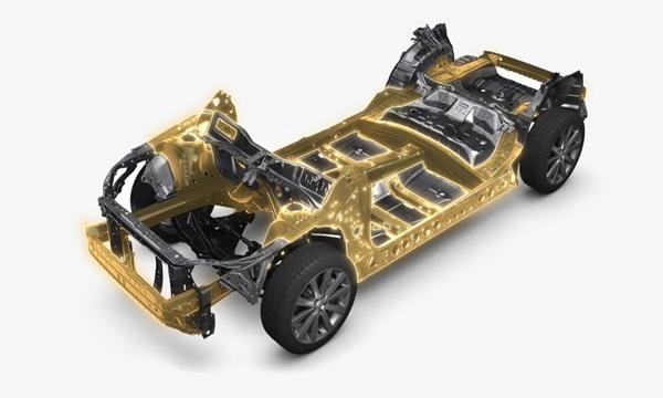 โครงสร้างตัวถังนิรภัย Subaru Global Platform