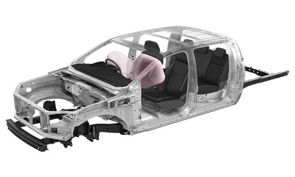 ถุงลมนิรภัยคู่หน้าแบบ Dual Airbag