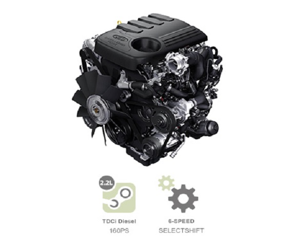 Ford Everest 2019  2.2L TDCi diesel engine เครื่องยนต์ดีเซล TDCi เทอร์โบชาร์จ ขนาด 2.2 ลิตร