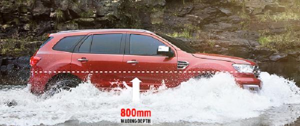 Water Wading and Ground Clearanceสูงจากพื้นที่มากถึง 225 มิลลิเมตร รองรับการลุยแม้สายน้ำที่เชี่ยวกราก
