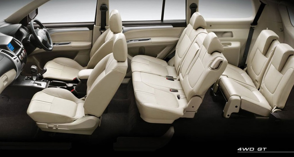 Mitsubishi Pajero Sport มือสอง