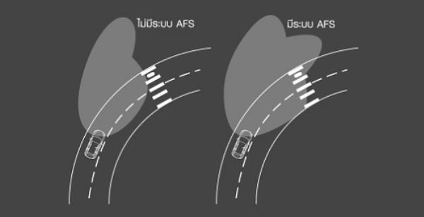 การทำงานของระบบ AFS ของรถยนต์