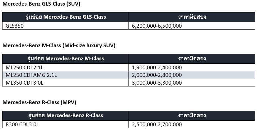 Mercedes-Benz GLS_M_R class