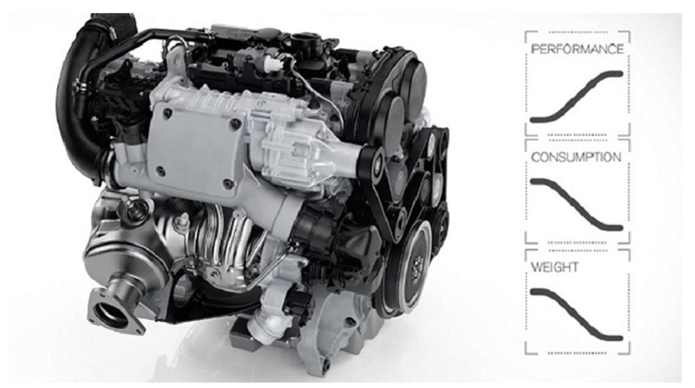 Volvo V40 2019 มาพร้อมกับเครื่องยนต์ Drive-E เบนซิน 2 ลิตร 4 สูบ เทอร์โบ รองรับน้ำมันเชื้อเพลิงเบนซิน 95 และ แก๊สโซฮอลล์ E10