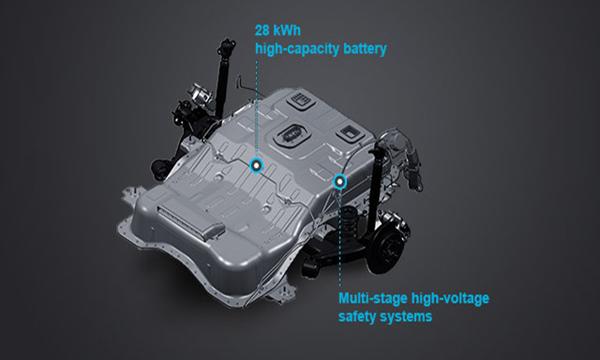 แบตเตอรี่แรงดันไฟฟ้าสูงแบบ High Voltage Lithium-Ion Polymer ความจุ 28 กิโลวัตต์/ชั่วโมง