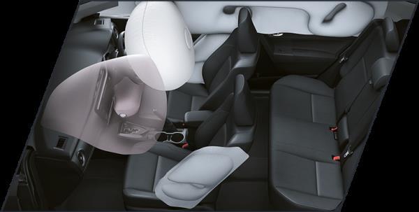 ระบบความปลอดภัยภายในรถยนต์