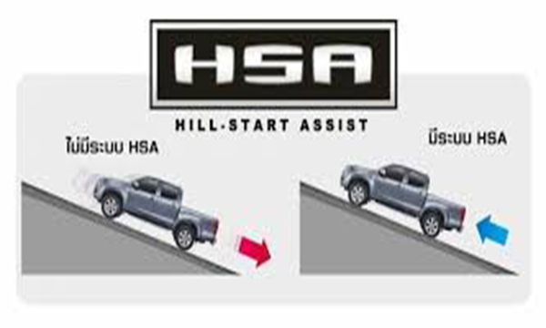 ระบบช่วยออกตัวบนทางลาดชันแบบ HSA
