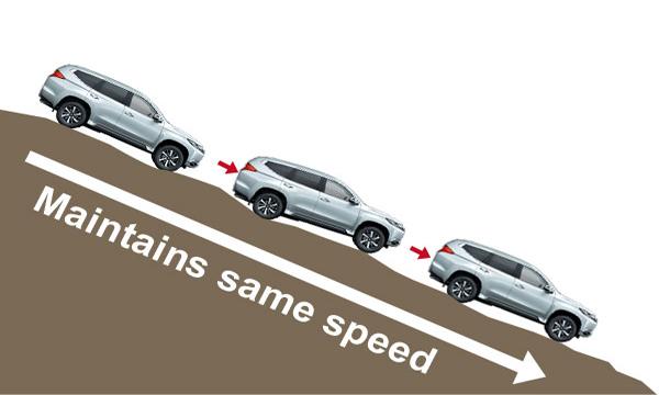 ระบบควบคุมความเร็วอัตโนมัติขณะขึ้นลงทางลาดชันแบบ HDC