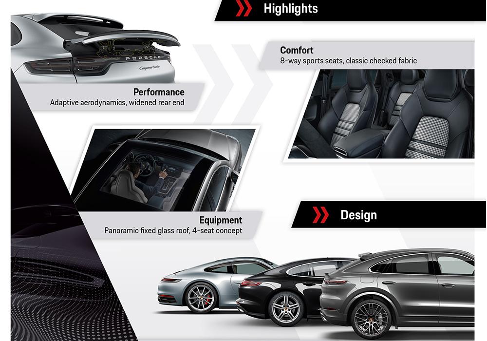 รายละเอียดออฟชั่นภายใน Porsche Cayenne Coupe