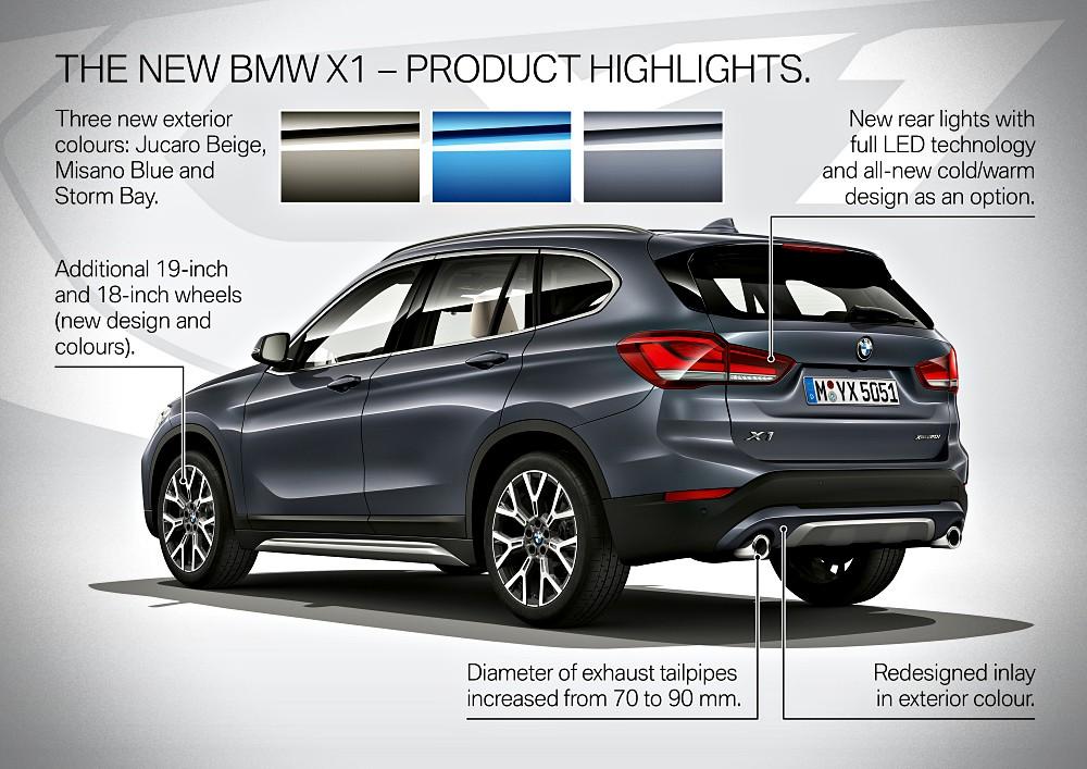 หนึ่งไฮไลท์ภายนอกของ SUV คันนี้คือ กระจกมองข้างฝั่งผู้ขับมาพร้อมไฟ LED ซึ่งฉายภาพ X1 ทูโทนที่พื้นเมื่อไม่ได้ล็อกรถ พร้อมด้วยล้อลายใหม่และสีตัวรถใหม่ที่เพิ่มเข้ามา 3 สี อย่าง  Jucaro Beige, Misano Blue Metallic และ BMW Individual Strom Bay Metallic
