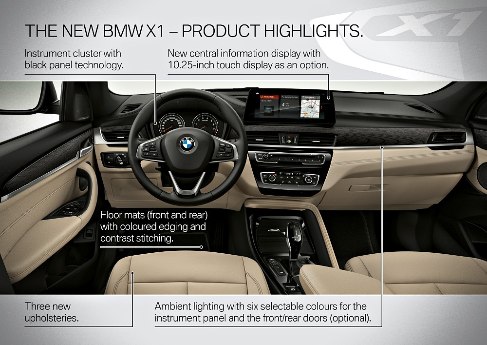 ภายในห้องโดยสาร ของ All New BMW X1 คันนี้ มาด้วยไฮไลท์ที่เริดหรูทันสมัยด้วยการแต่งภายในห้องโดยสารมี 3 แบบตามการแต่งภายนอกทั้ง xLine, Sport Line และ M Sport พร้อมด้วย จอขนาด 6.5 นิ้วเป็นอุปกรณ์มาตรฐาน โดยที่มีจอขนาด 8.8 นิ้วController